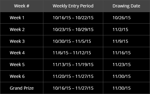 weekly entry periods