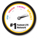 Sprint LTE Plus Network