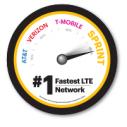 Sprint LTE Plus Network