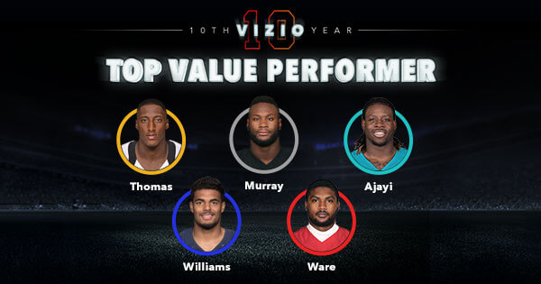 VIZIO 2016 Top Value Performer Sweepstakes