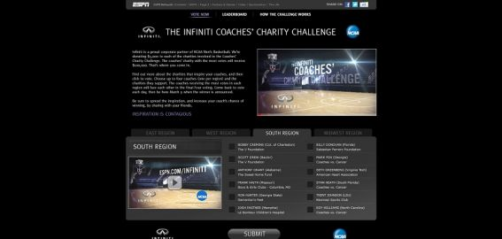 Infiniti Coaches Charity Challenge